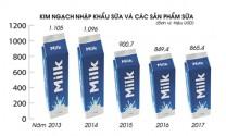Thị trường sữa Việt: Mối lo từ CPTPP