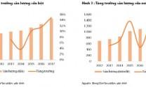 Xu hướng phát triển ngành sữa Việt Nam