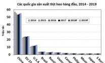 """Thị trường chăn nuôi heo: Nhiều """"ẩn số"""" cuối năm"""